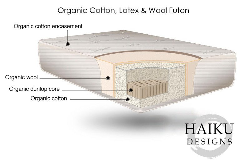 Organic Cotton, Latex and Wool Futon